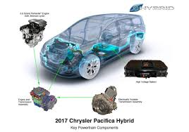 fca us launches all new 2017 chrysler pacifica hybrid
