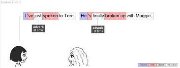 adverbs of place grammar patterns