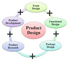 layout techniques definition what is product design definition meaning