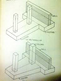 what u0027s the difference between foundation and footing