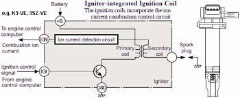 wiring diagram toyota mark 2 toyota wiring diagram schematic