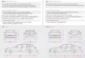 Bmw I8 Dimensions - space comparison 3 series coupe vs audi a5 bimmerfest bmw forums