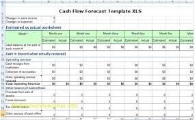 forecast cash flow projection template amazing 12 month cash flow projection template free template 2018