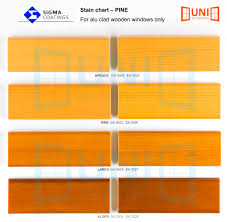 colours uniwin windows u0026 doors