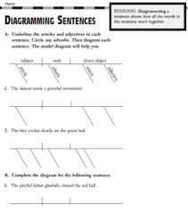 compound sentences scholastic