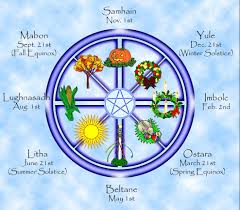 is thanksgiving a pagan holiday fire festivalsthere are two sabbats nicknamed