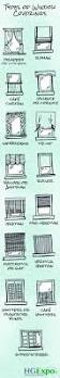best 25 window types ideas on pinterest double glass windows