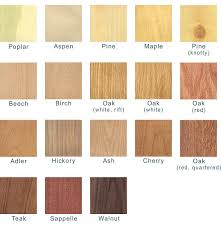 types of wood cabinets different types of wood cabinets540 x 556 58 kb jpeg x modern