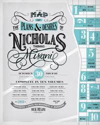Resume Bucket 70 Best Words And Typography Images On Pinterest Lyrics