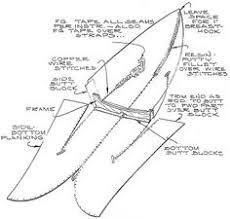 05012016 boat plans architectural representation pinterest