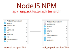 unpack apk how recoverable is an apk source code made with titanium pablo