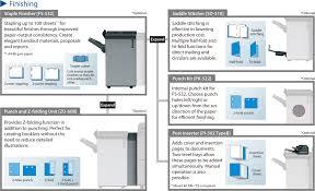 product overview bizhub pro 1100 konica minolta