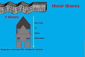 earthquakes the rolling earth lesson 4 volcano world oregon
