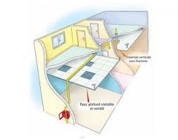chambre a gaz faux dans l habitat peut on passer une canalisation de gaz dans un faux