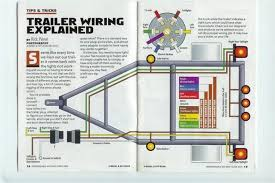 how to wire a trailer i will show you basic concepts and color