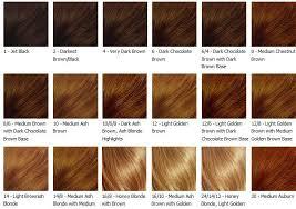 mahogany hair color chart mahogany brown hair color with caramel highlights hair color