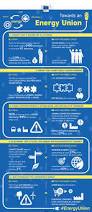 14 best european commission u0027s infographics u0026 photos images on
