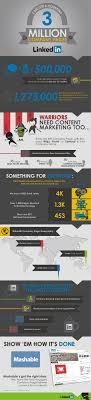 mondial assistance si e social 74 best social media infographics images on social media