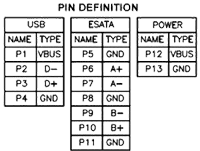 addonics technology hybrid esata esata usb hybrid interface