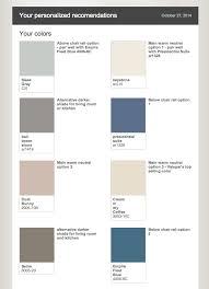 upgrading paint colors in an open floor plan diy danielle