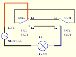 way light switch wiring