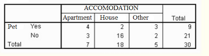 Relative Frequency Table Definition Conditional Relative Frequency How To Find Them