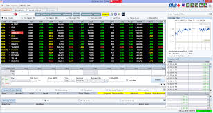stock market blogs malaysia stock exchange software download free how to start a retail home decor business