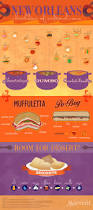 How Do We Map New Orleans Let Us Count The Ways Nolacom New by 192 Best New Orleans Tradition Images On Pinterest Southern