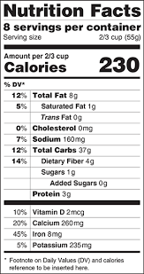 2014 facelift for nutrition fact guidelines the label