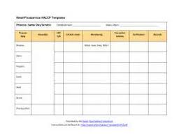 haccp plan template uk vons employment application pdf