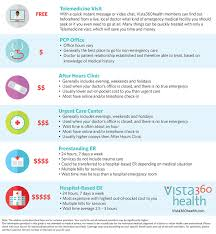 the vista360 health
