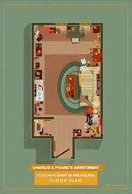 home floor plans of famous tv shows u2013 fubiz media