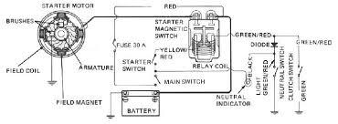 dan u0027s motorcycle electric starters