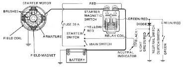 harley starter solenoid wiring diagram harley davidson wiring
