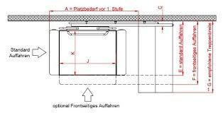 platzbedarf treppe plattformlifte für kurvige innen und aussen treppen