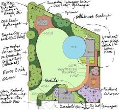 151 best plants images on pinterest garden ideas landscaping