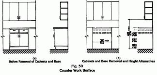 Standard Base Cabinet Depth 100 Cabinet Sizes Kitchen Average Kitchen Cabinet Web Art