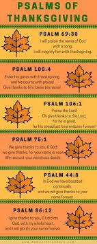 free fall scripture printable thanksgiving