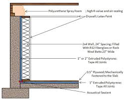 Insulation R Value For Basement Walls by Cheerful Vapor Barrier Basement Walls Insulation Basements Ideas