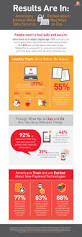 mastercard on the security consumers desire pymnts com