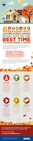 Why Fall Is The Best Season 6 Reasons Why Autumn Is The Best Time To Buy A Home