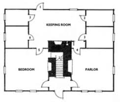 old house floor plans cape cod cottage history of architecture old house floor plans