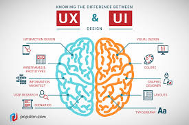 a designer guide the difference between ui and ux onlinemagz