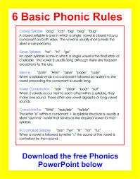 simple resume exles images of digraph consonants long and short consonant sounds chart google search phonics