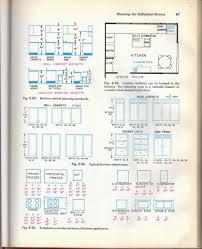 Kitchen Cabinets Standard Sizes Cabinet Standard Size Kitchen Cabinets Standard Size Kitchen