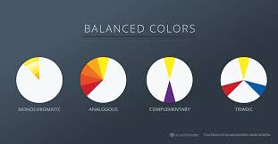 3 how to use color in film u2013 example of movie color palette and