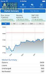 android stock price i3investor for android free at apk here store apkhere mobi