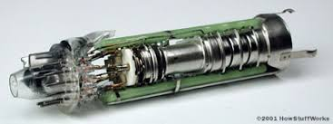 pics of a tv how does the electron gun inside a tv work and why is it called