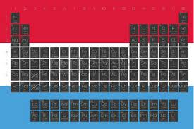 Halogen On Periodic Table Halogens Images U0026 Stock Pictures Royalty Free Halogens Photos And