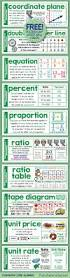best 20 math college ideas on pinterest matrice transposée gre